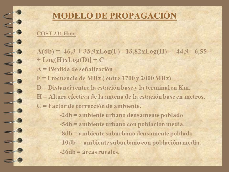 MODELO DE PROPAGACIÓN COST 231 Hata. A(db) = 46,3 + 33,9xLog(F) - 13,82xLog(H) + [44,9 - 6,55 + + Log(H)xLog(D)] + C.